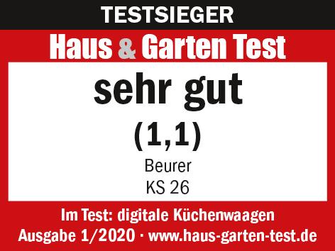 Resultado de la prueba: (1,1) sobresaliente para KS 26, 01/2020