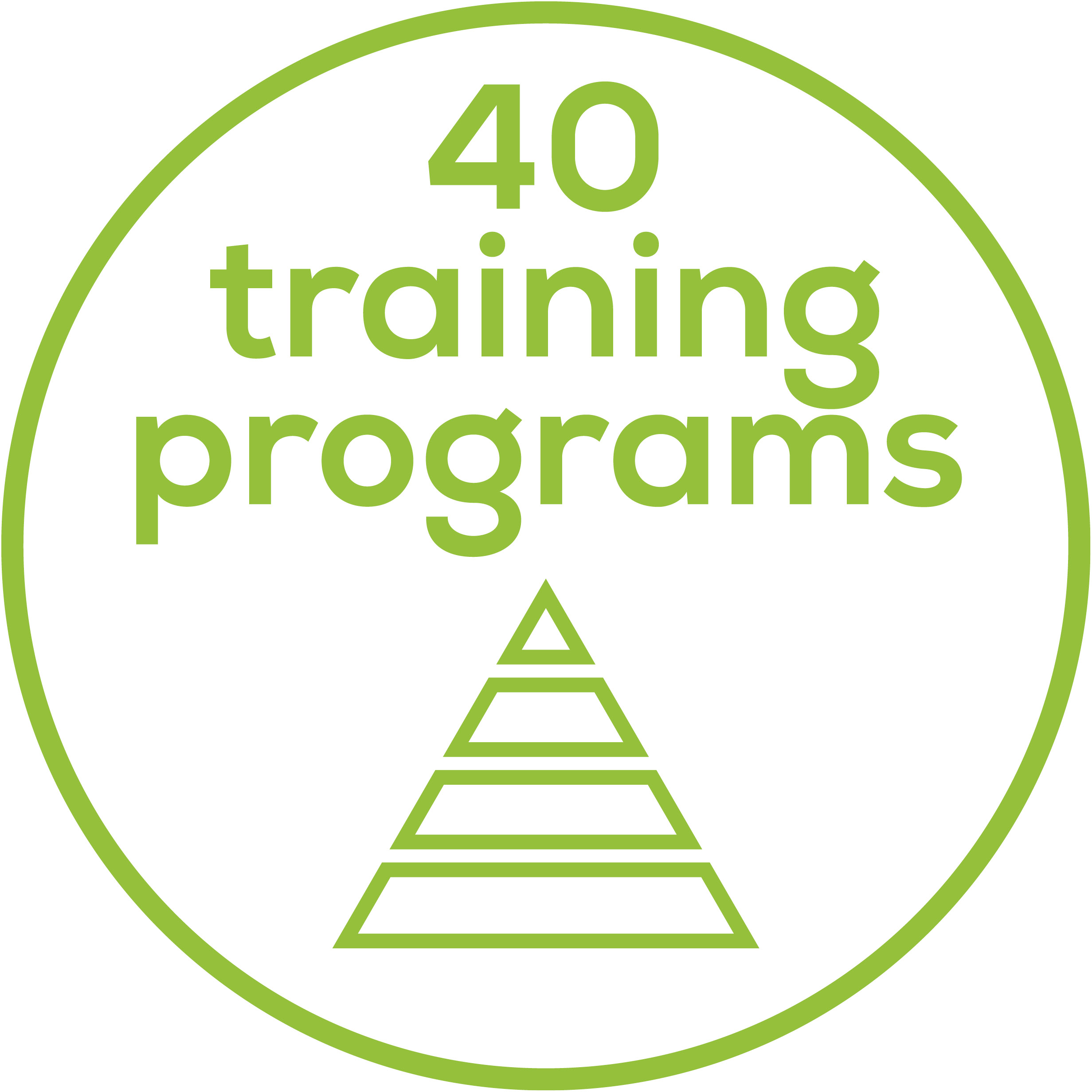 Training programs 40 pre-programmed applications