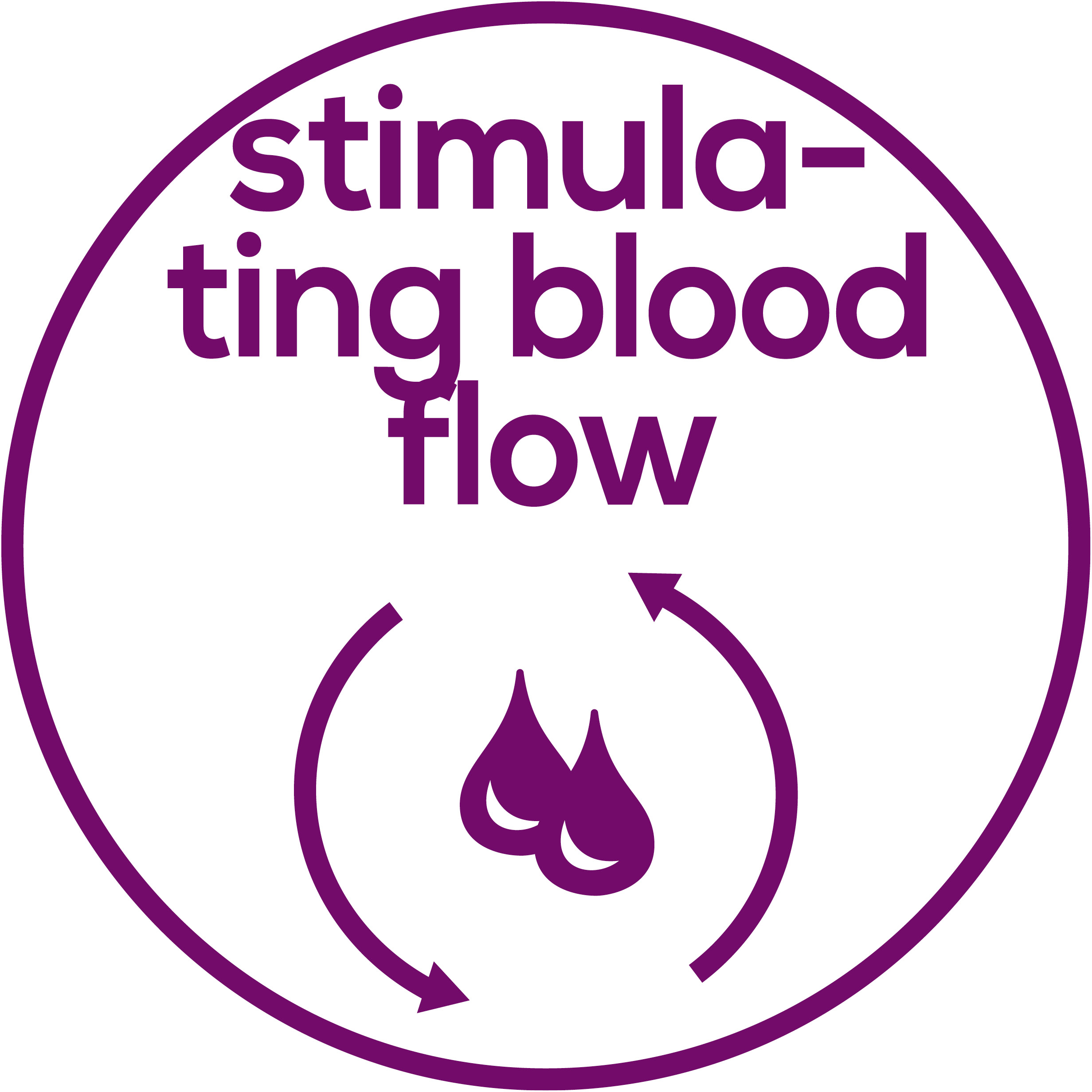 Stimulating bload flow Promotes circulation in the skin layers