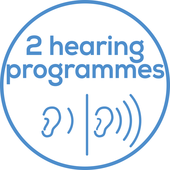 2 different hearing programmes For loud and quiet environments