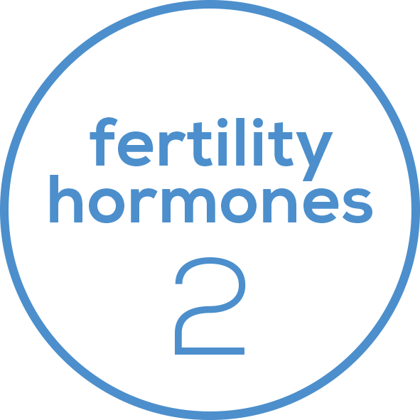 FSH and LH Measurement and independent analysis of the 2 most important fertility hormones (FSH and LH) found in urine