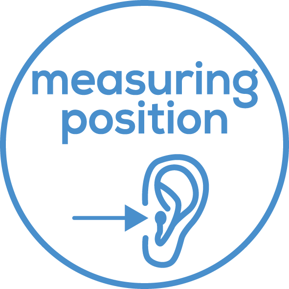 Measuring location Temperature is taken in the ear