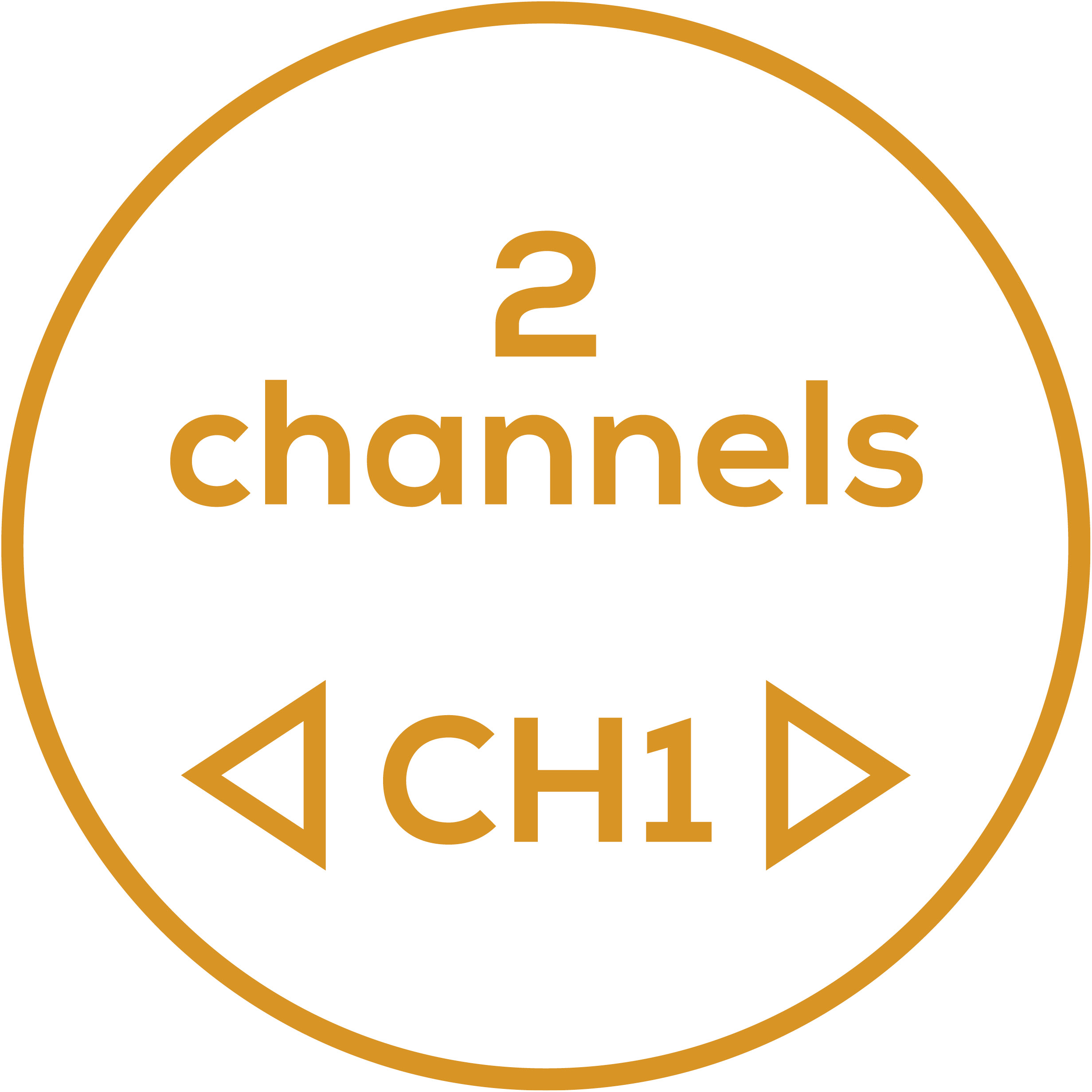 2 channels 2 separately adjustable channels