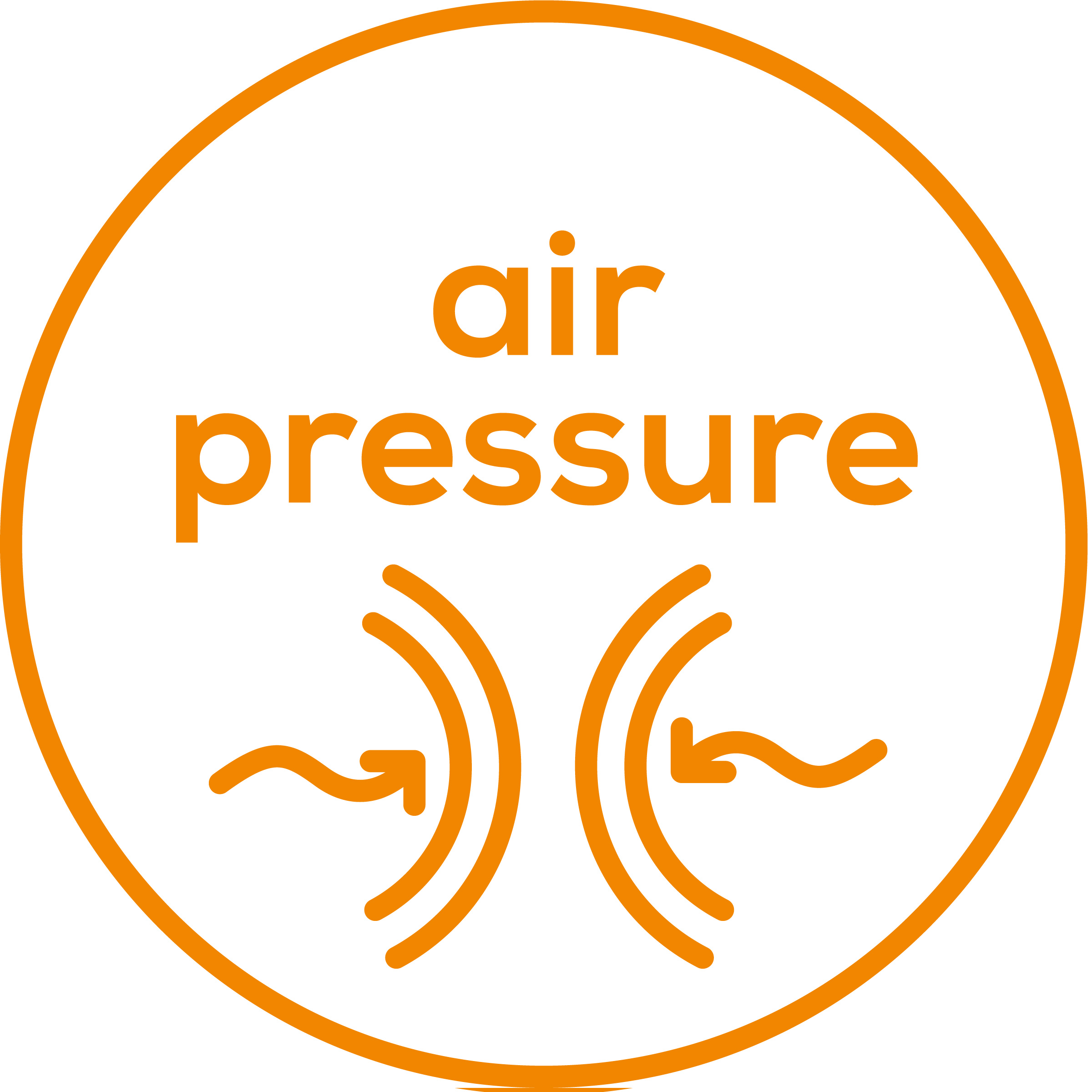Air pressure Air pressure massage with inflating and deflating air cushions