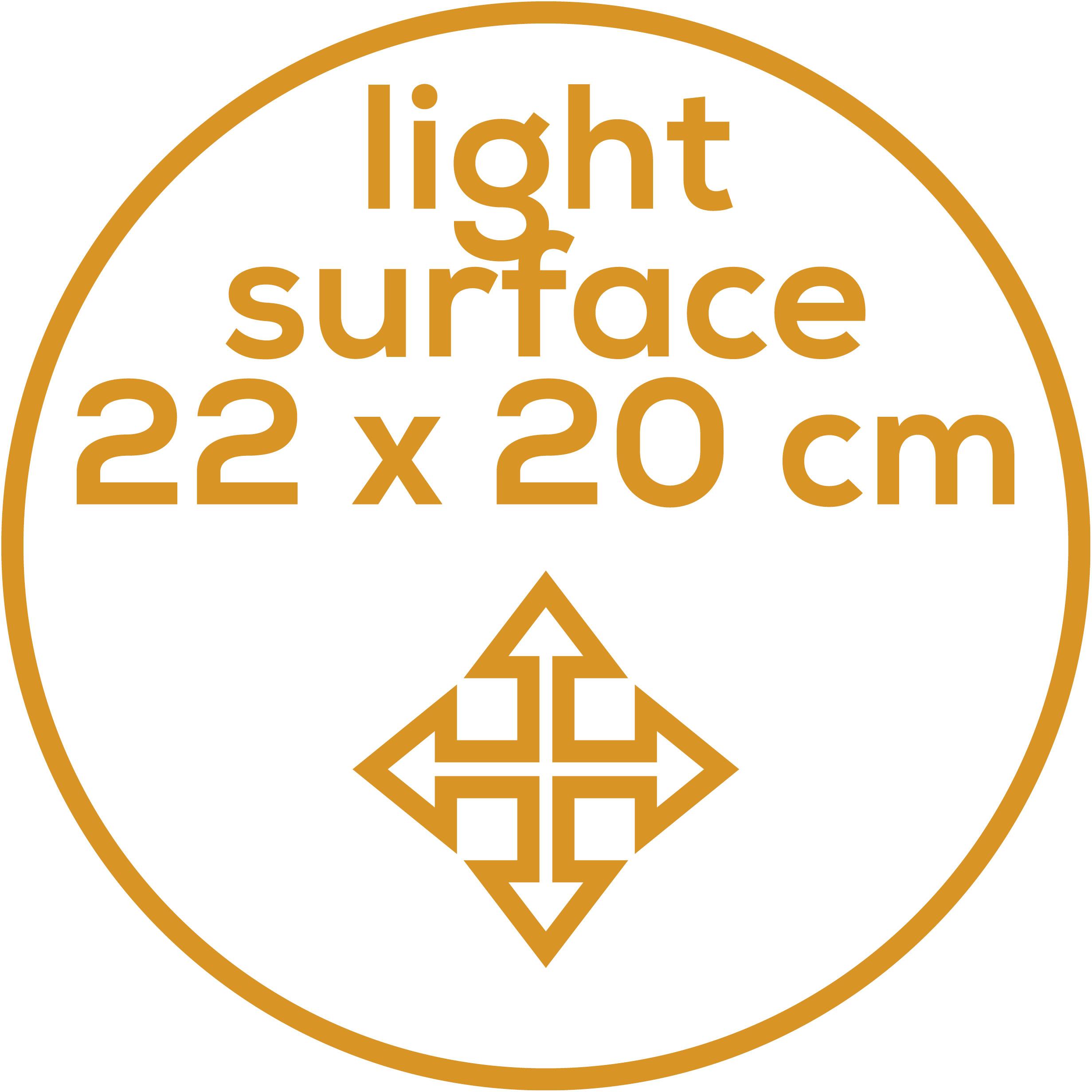 Superficie de iluminación 22 x 20 cm