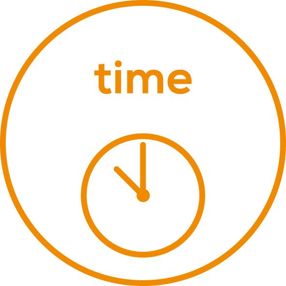 Functionality With timer and clock