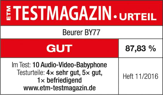 Testurteil: 87,83 % gut für das Babyphone BY 77, 11/2016