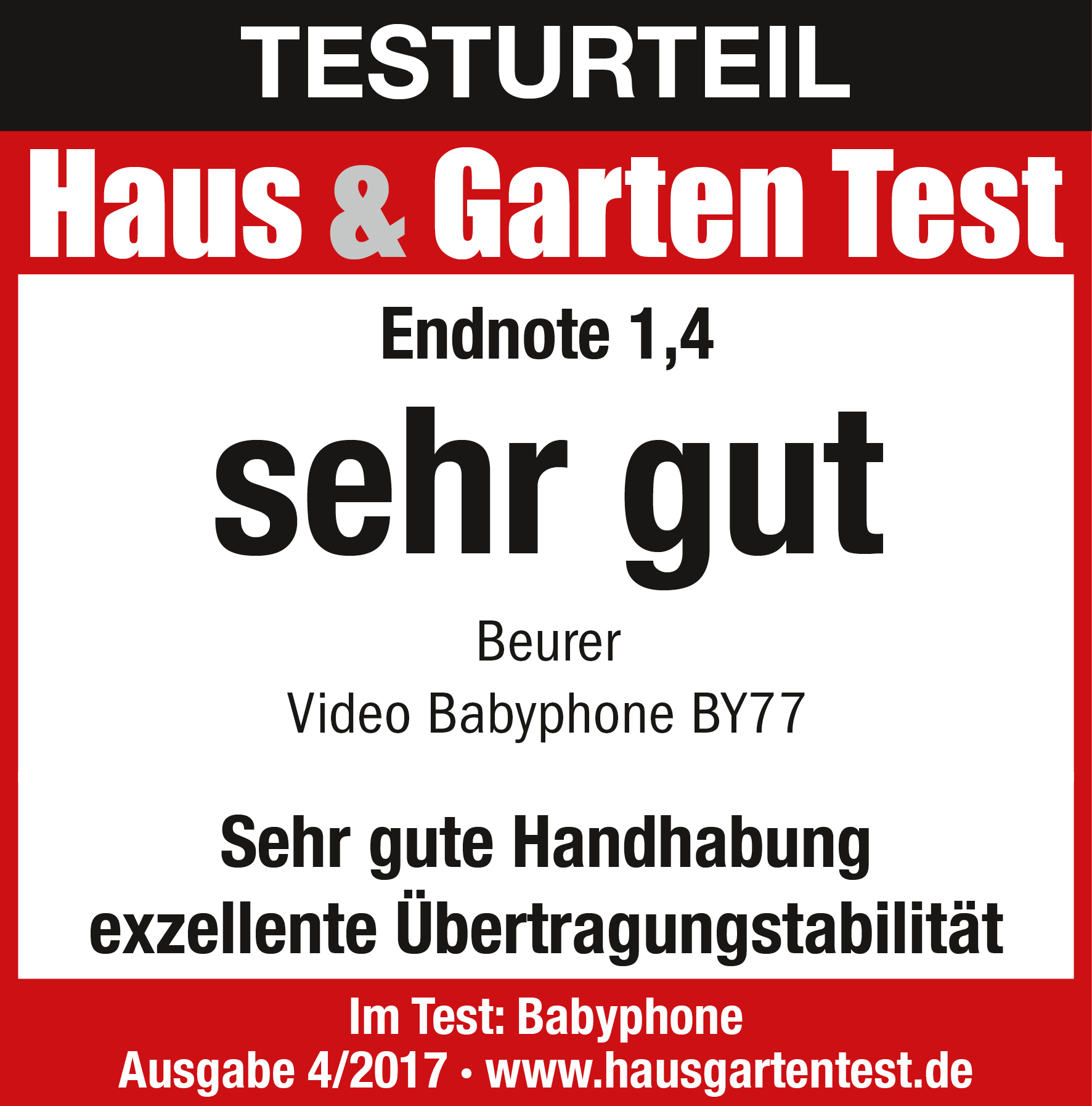 Testurteil: (1,4) gut für das Babyphone BY 77, 04/2017
