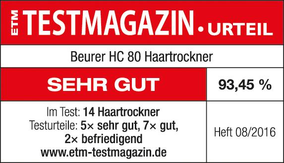 Risultato del test: 93,45 % ottimo per l'asciugacapelli HC 80 di Beurer, 08/2016