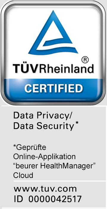 Datenschutz/Datensicherheit
