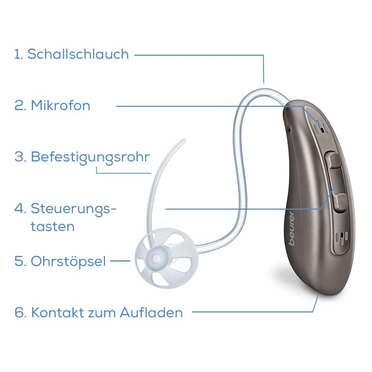 Beurer Hörhilfe HA 70 Paar Produktbild