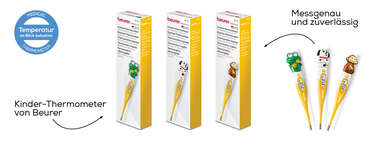 Beurer Express-Thermometer BY 11 Dog Produktbild